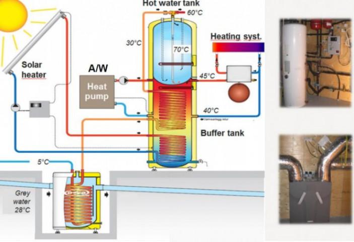 Простейший тепловой насос из оконного кондиционера