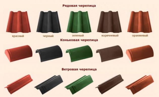 Преимущества полимерной черепицы