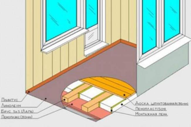 С чего начать утепление балкона