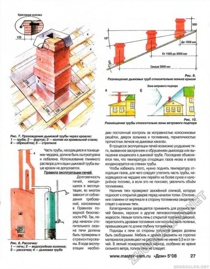 Вентилятор – преимущества и недостатки