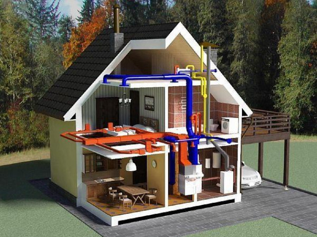 Виды отопления в частном доме