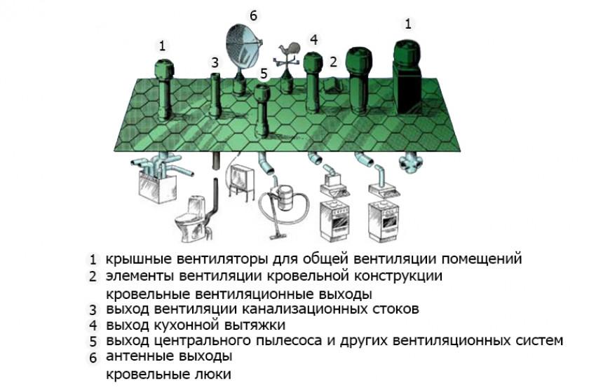Характеристики УП отечественного производства